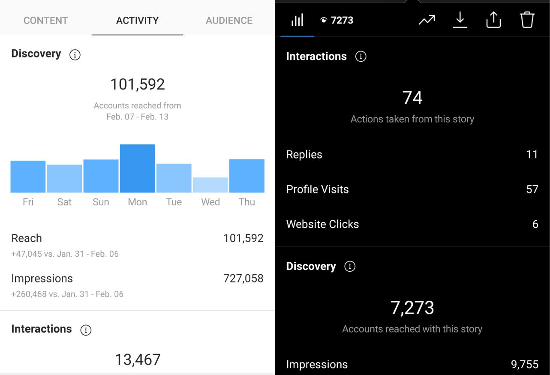 creator-account-statistics
